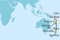 Visitando Sydney (Australia), Isla Pines (New Caledonia/Francia), Isla Mystery (Vanuatu), Puerto Vila (Vanuatu), Mare (Nueva Caledonia), Lifou (Isla Loyalty/Nueva Caledonia), Nouméa (Nueva Caledonia), Sydney (Australia)