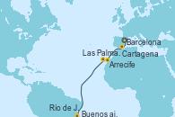Visitando Barcelona, Cartagena (Murcia), Arrecife (Lanzarote/España), Las Palmas de Gran Canaria (España), Río de Janeiro (Brasil), Buenos aires, Buenos aires